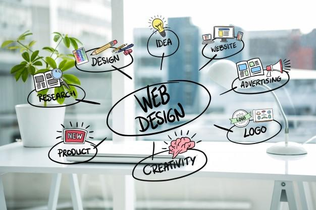 Alasan Pentingnya Content Marketing untuk Brand di Jasa Pembuatan Website Jogja
