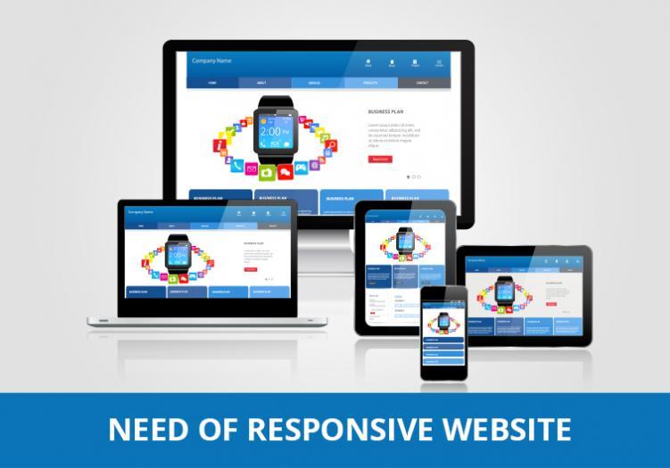 Apa itu Website Responsive?