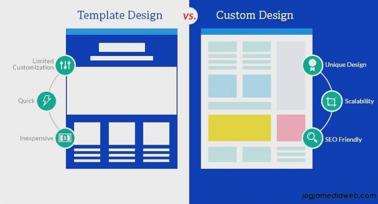 Jasa Pembuatan Web Custom